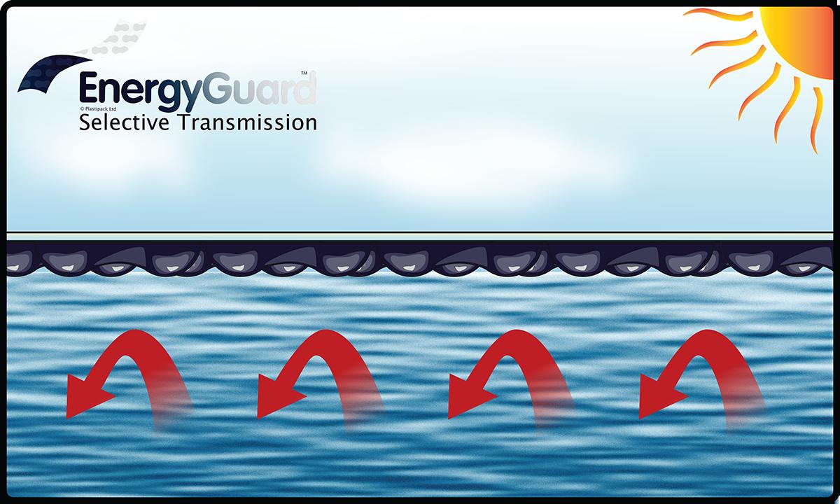 EnergyGuard heat retention landscape w logo