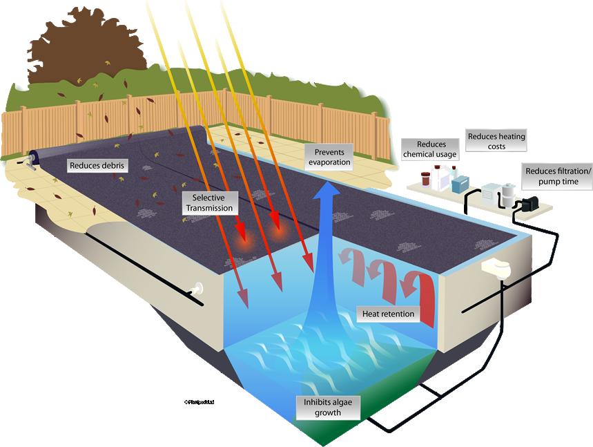 energyguard illustration